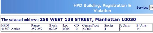 HPD's classification for 259 West 139th Street / Strivers' Row