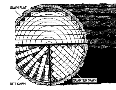 flat quarter rift diagram