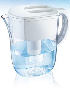 Britta water jug